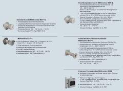 siemens sitrans probe lu 7ml5221 manual