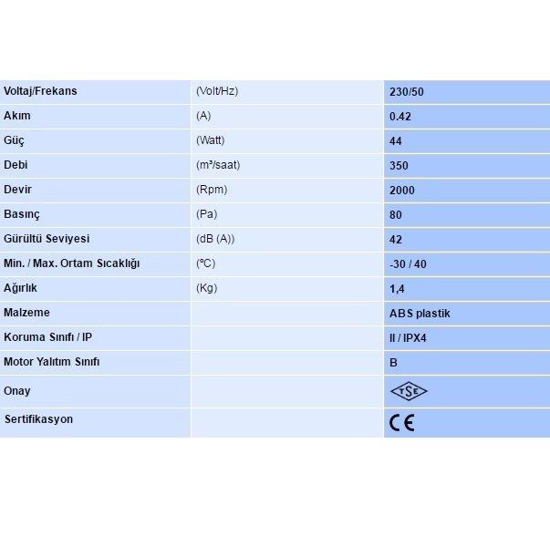 AIRCOL COMFORT SERİSİ AIRCOL 200 KROM DEKORATİF AKSİYAL FAN